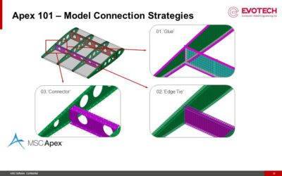 MSC Apex 101 for Aerospace Applications – Model Connection Strategies